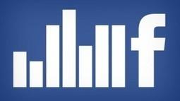 Qué significan las métricas fundamentales de Facebook | Social Media y RRSS | Scoop.it