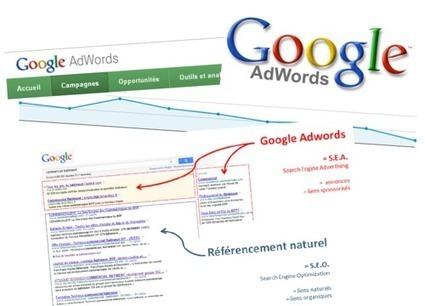 Comment Google AdWords va doper vos ventes | Actualités de l'immobilier | Scoop.it