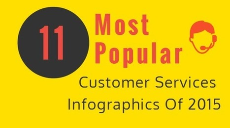 11 Most Popular Customer Services Infographics Of 2015 (So Far…) | Health & Digital Tech Magazine - 2016 | Scoop.it