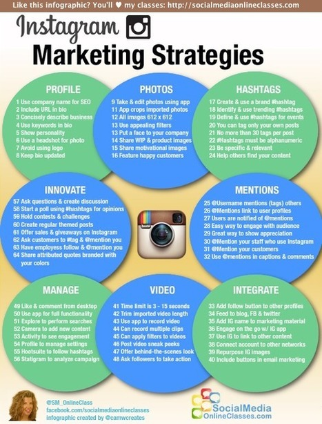 57 Tips To Improve Your Instagram Marketing Strategy: Infograph | Social Media Pearls | Scoop.it