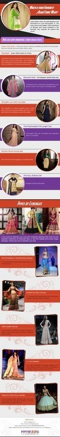 Asian Ethnic Wear Dresses for Women - What your favourite?, Indian Fashion | Indian Fashion Updates | Scoop.it