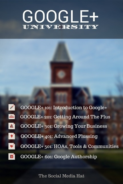 Google+ University<br/><br/>With 40+ articles and counting, it occurs to me that&hellip; | Chromebooks in the Library | Scoop.it