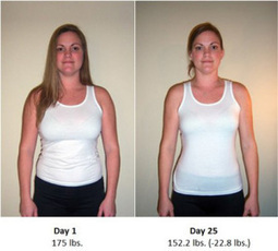 HCG Diet: Lose 20 Pounds in 30 Days | InsideOutWellness | Scoop.it
