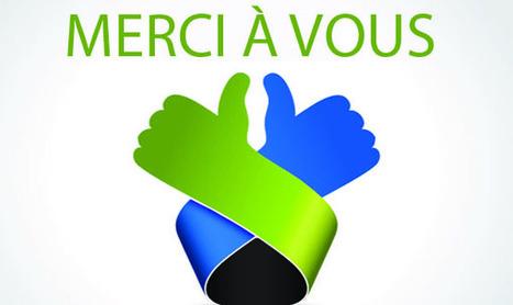 Satisfaction clientDes résultats très positifs - Groupama Banque | La qualité au service des clients | Scoop.it