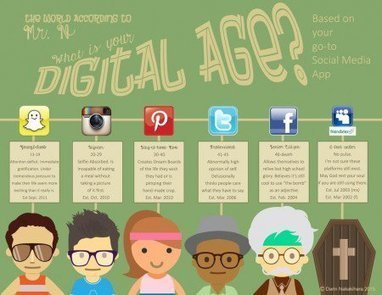 What's Your Digital Age? | Edtech PK-12 | Scoop.it