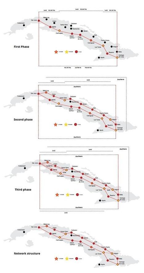 Cuba's Backbone Development | Larry Press on Twitter | Internet Development | Scoop.it