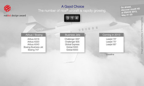 Home - Lufthansa Technik nice® HD – CMS and IFE system for business Jets | BYOD (Build Your Own Device) as an IT Solution | Scoop.it
