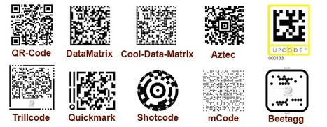 QR Tipos de códigos de barra 2D | VIM | Scoop.it