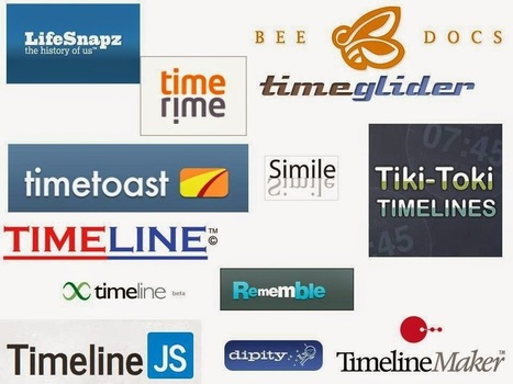 Las TICs y su utilización en la educación : 20 Herramientas Para Crear Líneas De Tiempo | Educacion Tecnologia | Scoop.it