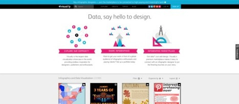 DIY: 5 Free Tools for Creating Killer Infographics   Business 2 Community   Public Relations & Social Media Insight   Scoop.it