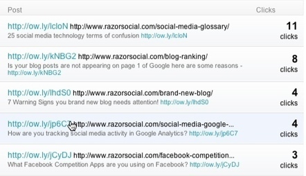 Link Tracking: How to track links shared on social media | Marketing Social Media | Scoop.it