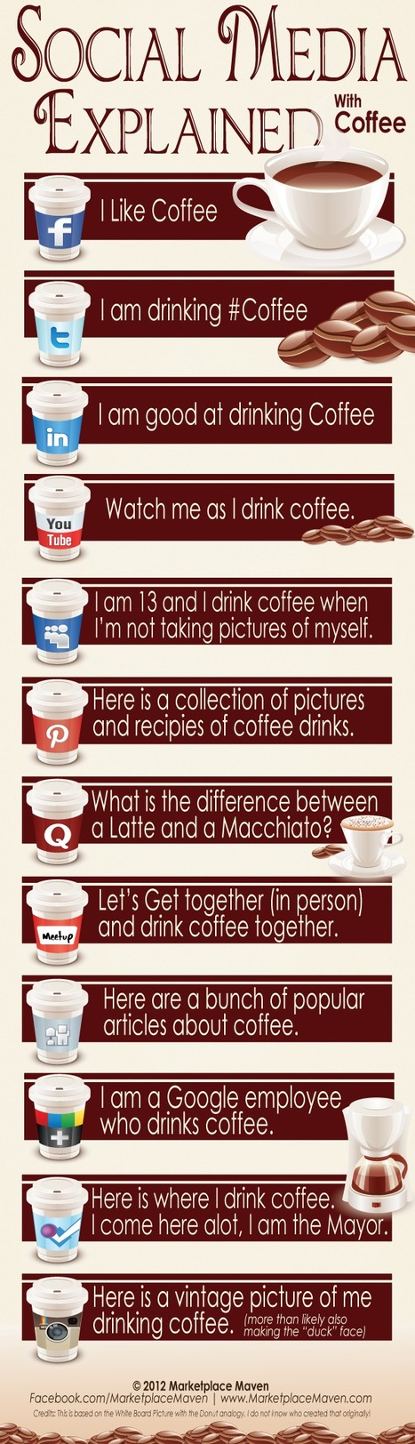 [Infographic] Social Media Explained (With Coffee) | Harris Social Media | Scoop.it