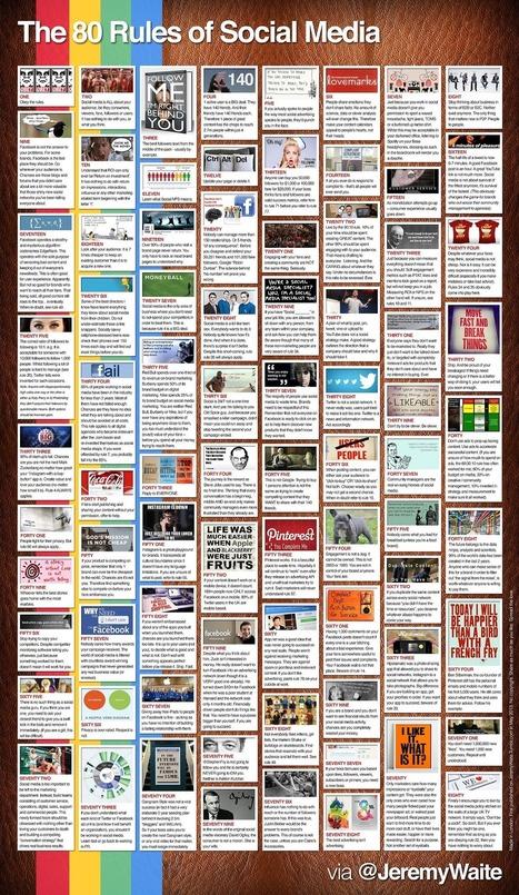 #Infografía con las 80 reglas para triunfar en Redes Sociales #socialmedia | Social Media | Scoop.it