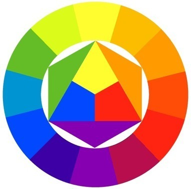 Learn The Basics of Color Theory And Make Your Art More Powerful | Art: painting tips | Scoop.it