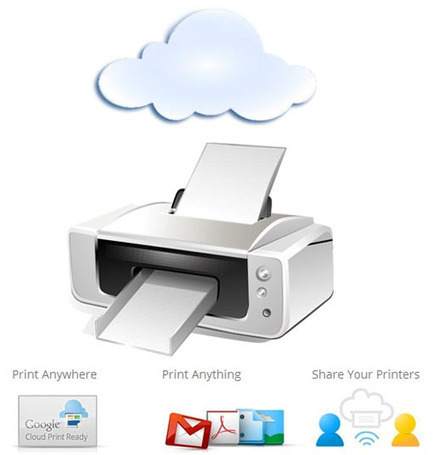 Remotely Print From Anywhere With Any Device | Technispace: Social information technology share blog | Scoop.it