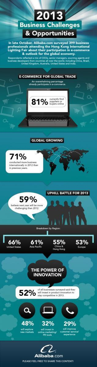 Importers, Exporters, Small Businesses Look Ahead to 2013 (Infographic) | Business Matters that Matter | Scoop.it