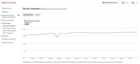 Pourquoi ne peut-on pas télécharger la liste des URL d'un site indexées par Google ? - Actualité Abondance | François MAGNAN  Formateur Consultant | Scoop.it