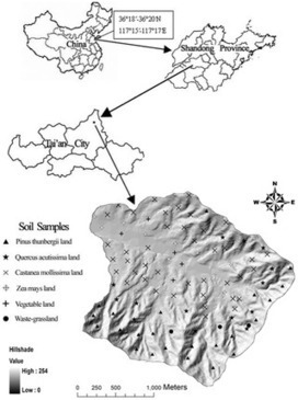 PLOS ONE: Spatial Distribution of Soil Organic Carbon and Total Nitrogen Based on GIS and Geostatistics in a Small Watershed in a Hilly Area of Northern China | R and Geostatistics | Scoop.it