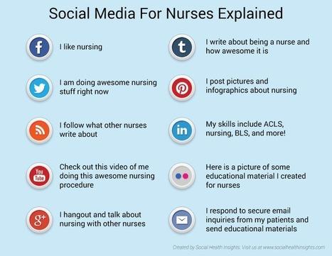 Social Media for Nurses and Patients Explained - Social Health Insights | Salud Publica | Scoop.it