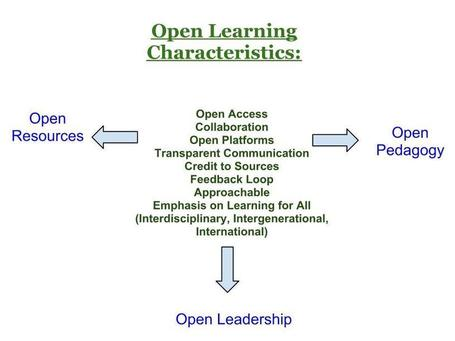 Open Learning – trying to define and apply to K12 | Creating an Open Classroom | Voices in the Feminine - Digital Delights | Scoop.it