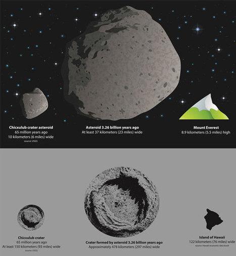 De headline van 3,26 miljard jaar geleden: 37 kilometer grote planetoïde slaat op aarde in!   Xander De Vos   Scoop.it
