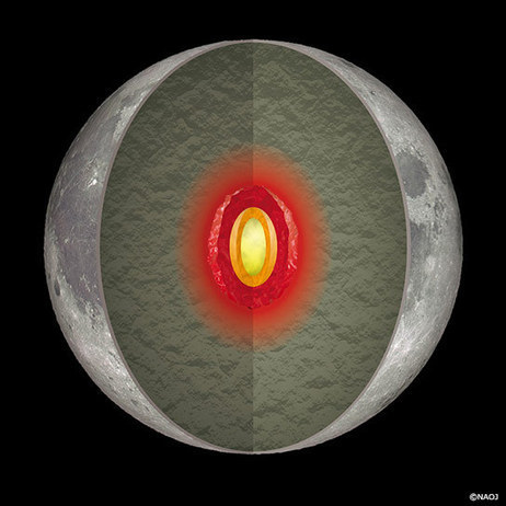 New Research Reveals Tidal Heating in the Deepest Part of the Lunar Mantle | Earth & Space | Scoop.it