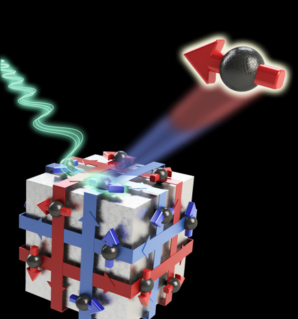 Never-before-seen coupling of photons with electrons on the surface of an exotic crystal   Science States of Matter   Scoop.it