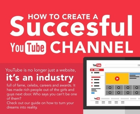 How to Create a Successful Youtube Channel (Infographic) | Content Marketing and General Marketing | Scoop.it