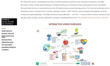 Maker Education Activities - User Generated Education @JackieGerstein | iPads in Education | Scoop.it