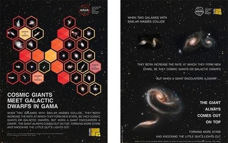 What happens when Cosmic Giants meet Galactic Dwarfs? | Amazing Science | Scoop.it