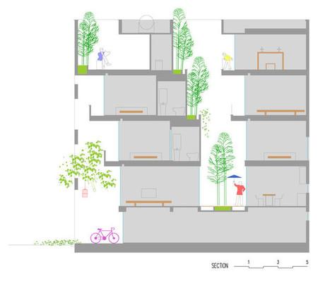 Una Casa en los Árboles  / Nguyen Khac Phuoc Architects | fap-arquitectura | Scoop.it
