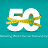 Inbound marketing, social and SEO