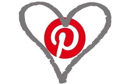 What Integrated Pinterest Ecosystem Means for Marketers | Pinterest marketing | Scoop.it