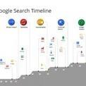 Google Search devient de plus en plus intelligent | Meirc Training and Consulting | Scoop.it