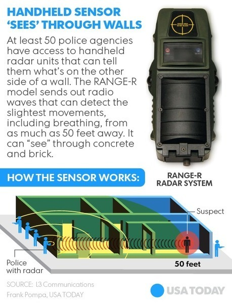 New police radars can 'see' inside homes | New World Order - #NWO | Scoop.it