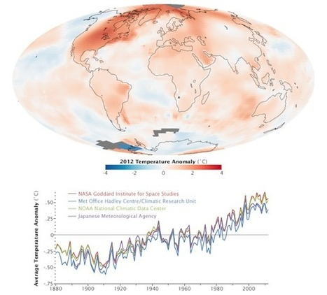 NASA climate data indicates that the long-term global warming trend is continuing   Plugged In, Scientific American Blog Network   Climate Chaos News   Scoop.it