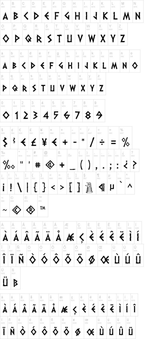 Dalek Font | dafont.com | Font Lust & Graphic Desires | Scoop.it