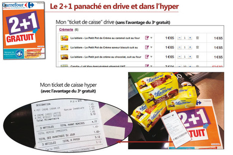 Drive, Prix, Carrefour… « Olivier Dauvers | Drive | Scoop.it
