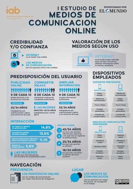 Internet es el medio mejor valorado para conocer una marca, según IAB Spain | HISTORIAS & REALIDADES | Scoop.it