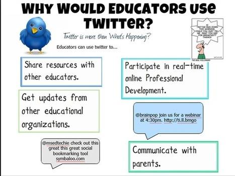 Timeline Photos - Educational Technology | Facebook | Õpime mängides | Scoop.it
