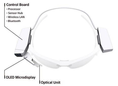 Sony va lancer des lunettes connectées en kit | Ressources pour la Technologie au College | Scoop.it