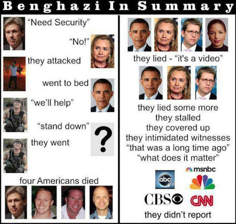 #BOMBSHELL Dick #Cheney: hitLIARy is responsible for #Benghazi     News You Can Use - NO PINKSLIME   Scoop.it