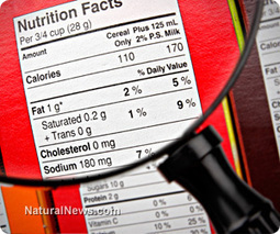Understanding the misdirection of food labels | Freedom and Politics | Scoop.it