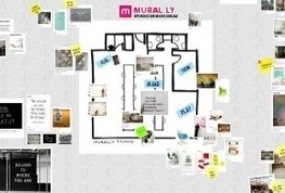 Mural.ly | classroom tools | Scoop.it