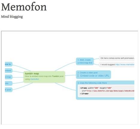 Memofon   Knowledge Visualization & E-learning   Scoop.it