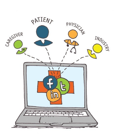 Patient Engagement Market Expected to Reach $13.7B by 2019 | Healthcare, Social Media, Digital Health & Innovations | Scoop.it