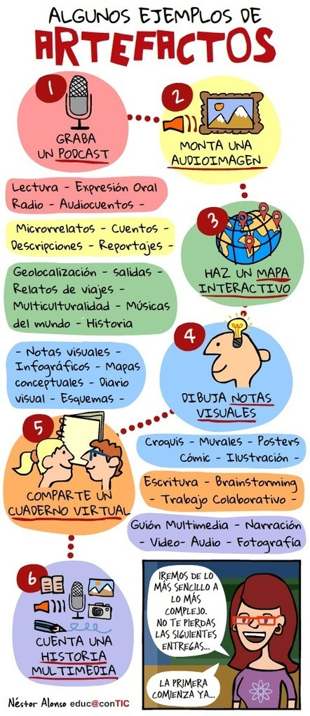 Ideas (sencillas) para crear artefactos multimedia | Aprender y educar | Scoop.it