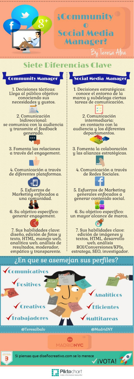 7 diferencias entre Community y Social Media Manager #infografia #infographic #socialmedia | Seo, Social Media Marketing | Scoop.it