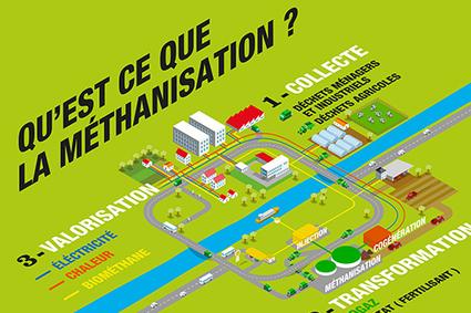 Une charte pour développer la filière méthanisation (loire-atlantique.fr, 09/11/2016 ) | Le biométhane, une énergie renouvelable d'avenir | Scoop.it