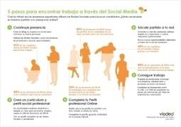 5 pasos para encontrar trabajo a través del Social Media #infografia #infographic#socialmedia   AntroSocial   Scoop.it